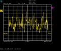 Спектр GSM-сигнала базовых станций.png