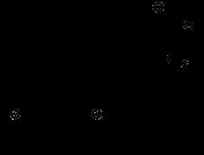 Structure electronique de l