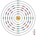 102 nobelium (No) enhanced Bohr model.png