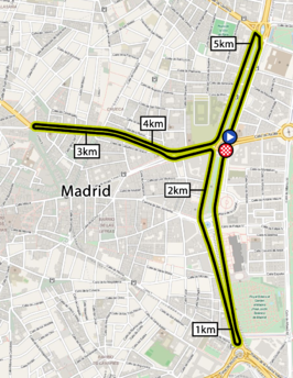 Routekaart Madrid Challenge 2015