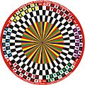 3 Team 2 Each Circular Chess (Teams Opposite) variant in 6 Players Circular Chess invented by Hridayeshwar Singh Bhati.JPG