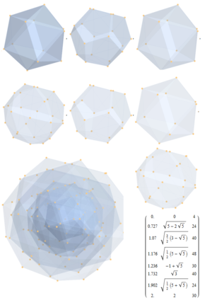 E8 (mathematics) - Image: 4 21 E8 to 3D H3 symmetry concentric hulls