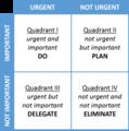 7 habits decision-making matrix.png