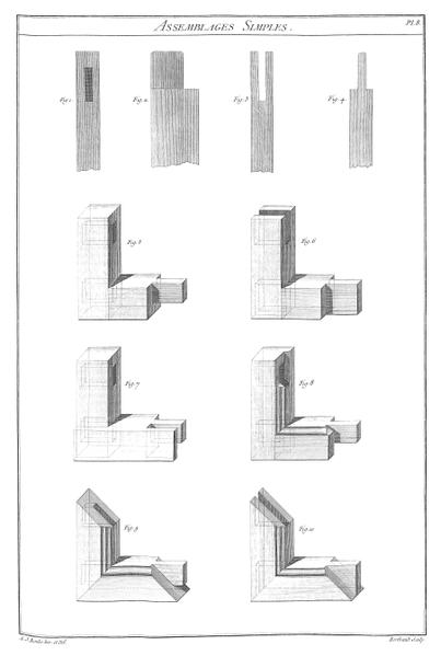 File:A-J Roubo - L'Art du Menuisier - Planche 008.png