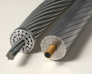 ACCC conductor - Steel-reinforced ACSR and composite-core ACCC conductors