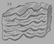 A Treatise on Geology, figure 34.png