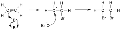 halogen addition reaction with carbocationic intermediate