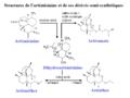 Artémisinine et dérivés.png
