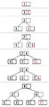 B tree insertion example.png
