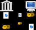 Bank crisis 2007 market.png