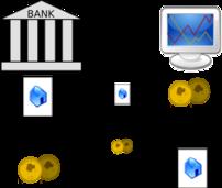 Bank loans crisis 2007