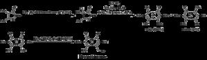 Bromobimane - Bromobimane synthesis