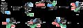 Bucherer–Bergs mechanism.png