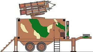 120 Squadron SAAF - Cactus SAM Container system
