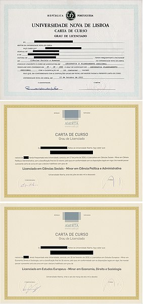 Foreign Diploma By Bmpm (Own work) [Public domain], via Wikimedia Commons