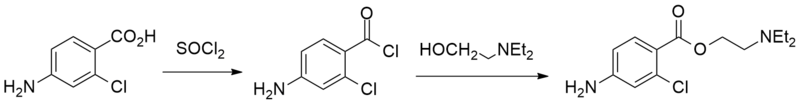 Chloroprocaine synthesis.png
