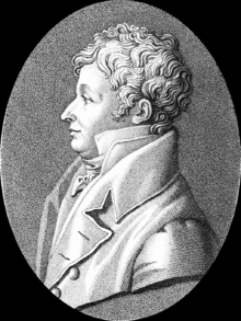 Claude-Antoine Thory (cropped).png