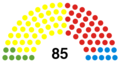 Composition of Glasgow Council 2017-05-04.png