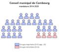 Conseil municipal Combourg.png