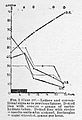 Diabetes and the influence of insulin Wellcome L0027422.jpg