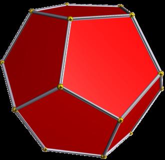 Schläfli symbol - Image: Dodecahedron