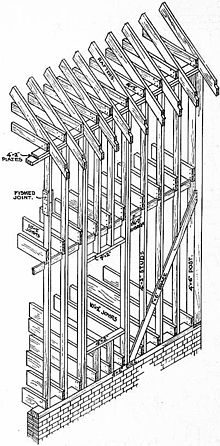 Image Result For Residential Building Foundation