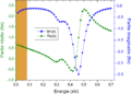 Europium neutron scattering length.png
