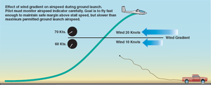 Wind gradient - Glider ground launch wind gradient effect.