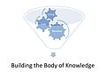 FP Profession - Expanding the Body of Knowledge Page 5.jpg