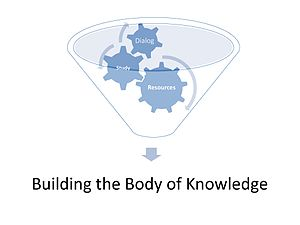 English: page 5 - Expanding the Body of Knowle...