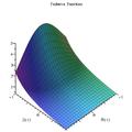 Fadeeva Function.png