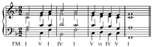 Four-part harmony - Image: Four voice texture in Genevan psalter