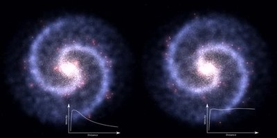Fail:Galaxy rotation under the influence of dark matter.ogv
