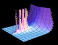 Gamma abs 3D.png