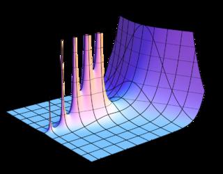 Schwarz triangle function Conformal map in complex analysis