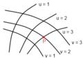 Gauss-féle koordináták.png