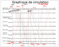 Graphique circulation.png