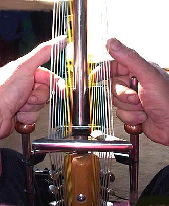 Gravikord - Hands playing position on Gravikord.