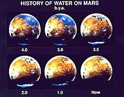 A series of artist's conceptions of hypothetical past water coverage on Mars.