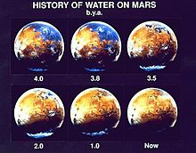 History of water on Mars.jpeg