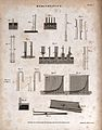 Hydraulics; diagrams of water pressure and capillary action. Wellcome V0024447.jpg