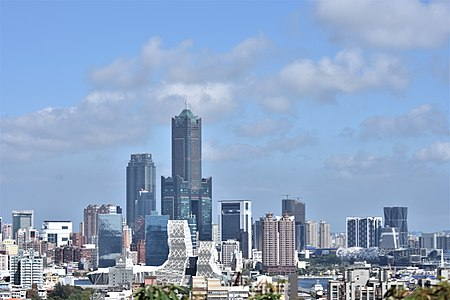 Skyline of Kaohsiung