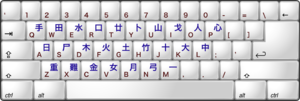 Cangjie input method - A typical keyboard layout for Cangjie method, based on United States keyboard layout. Note the non-standard use of Z as the collision key.