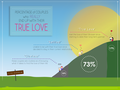 Love Mountain Infographic.png