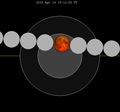 Lunar eclipse chart close-2033Apr14.png