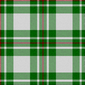 MacGregor Green tartan.png