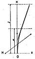 Marie Curie - L'isotopie et les éléments isotopes, 1924 (page 80 crop).jpg