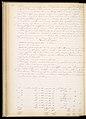 Master Weaver's Thesis Book, Systeme de la Mecanique a la Jacquard, 1848 (CH 18556803-146).jpg