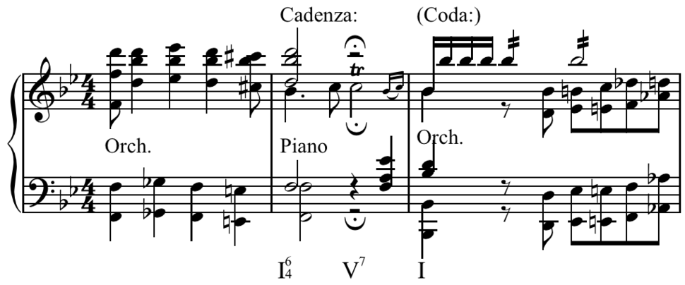 Mozart - Piano Concert in Bb major K. 595, first movement, cadenza