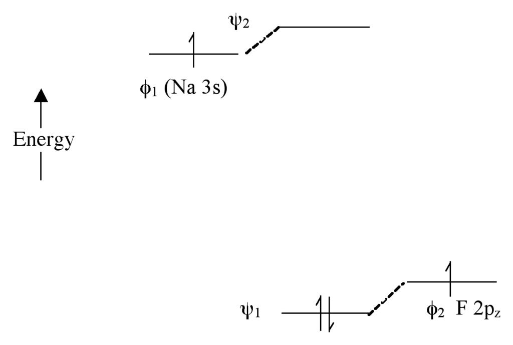 Filenaf Mo Energy Diagramg Wikimedia Commons